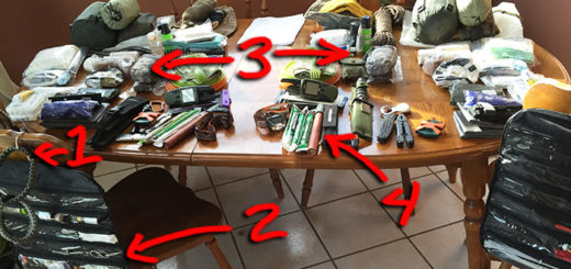 Bugout Bag Contents